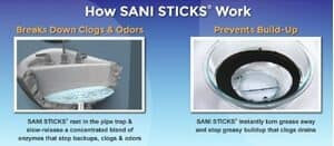 How do Sani Sticks work